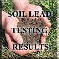Soil Lead Testing Results